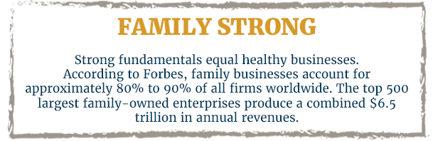 SWEET FINANCIAL FAMILY BUSINESS